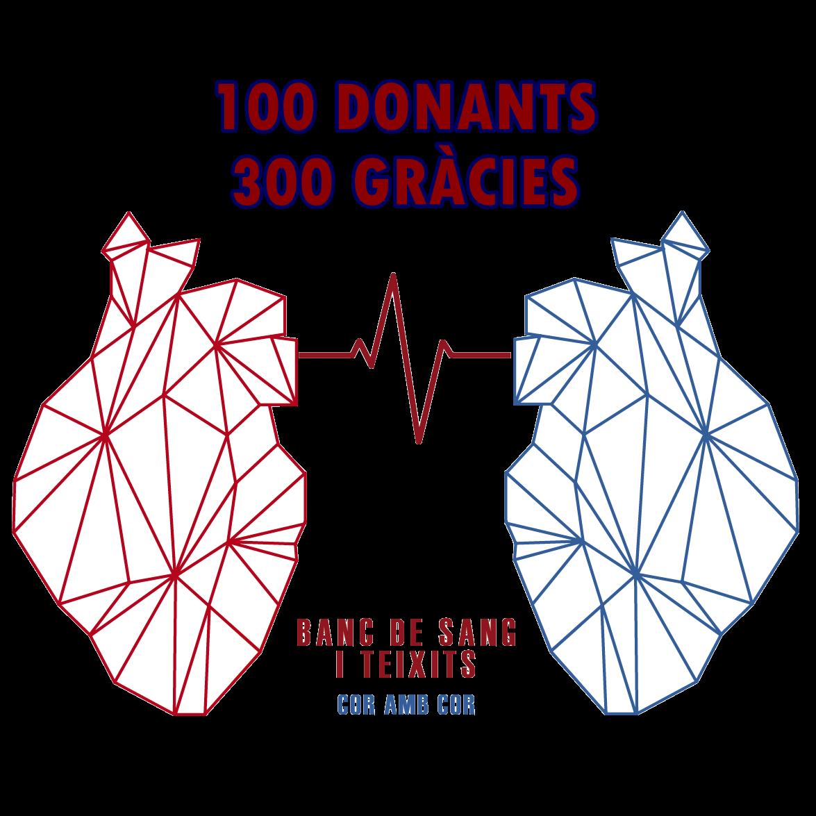Resultats de la campanya de donació de sang 2019